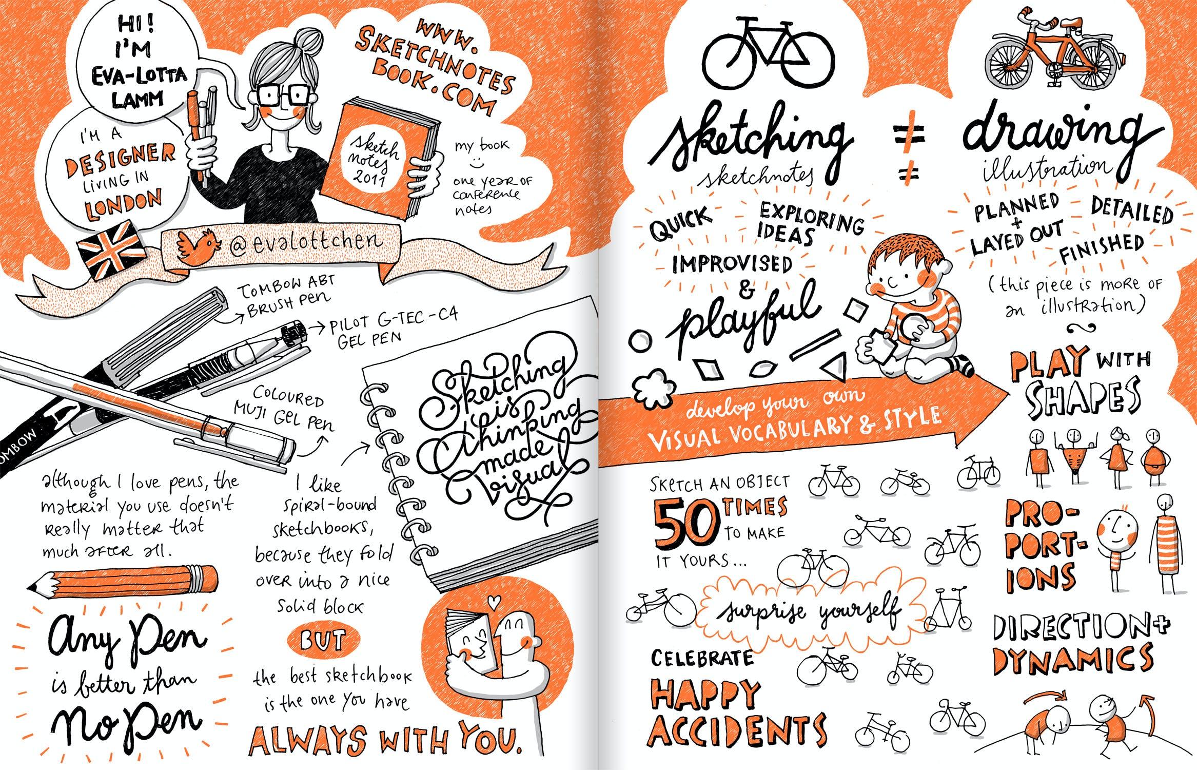 Sketchnotes: Wie du Gedanken und Vorträge grafisch festhältst [#rp15]