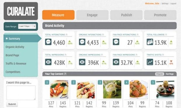 Curalate analysiert den Erfolg von Bilder-Postings im Social Web. (Screenshot: Curalate)