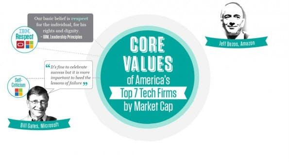leadership_value