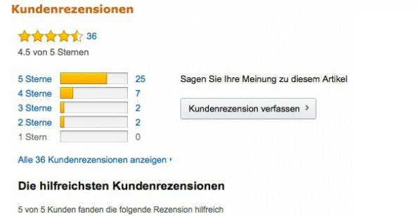 Amazon-Rezensionen: Mit Fake soll dank Umsatzhürde bald Schluss sein. (Screenshot: Amazon.de)