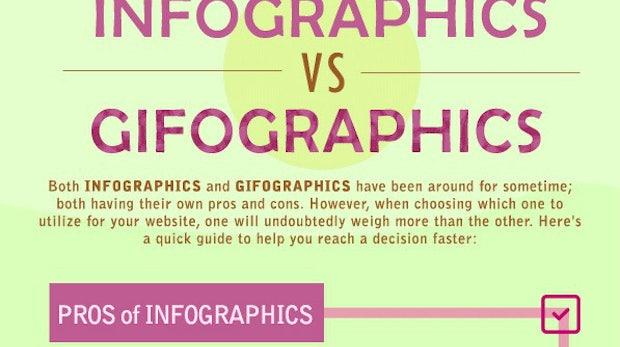 Gifografik statt Infografik: So macht sogar Statistik Spaß