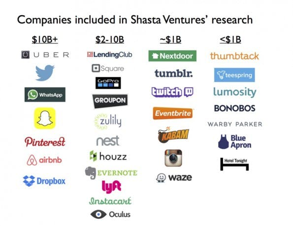 billion-dollar-companies1