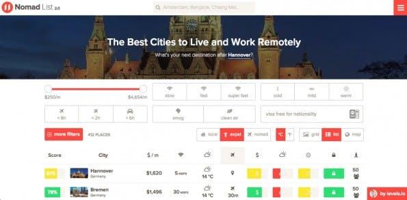 Benutzeroberfläche von NomadList: Digitale Nomaden können auch nach Visa-Bestimmungen filtern. (Screenshot: NomadList.io)