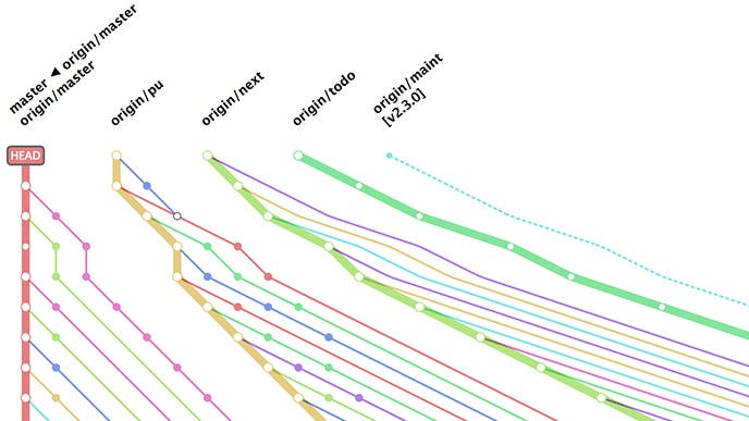 Versionsverwaltung: Mit GitUp visualisiert ihr eure Git-Repositories