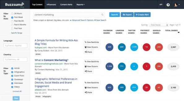 (Screenshot: buzzsumo.com)