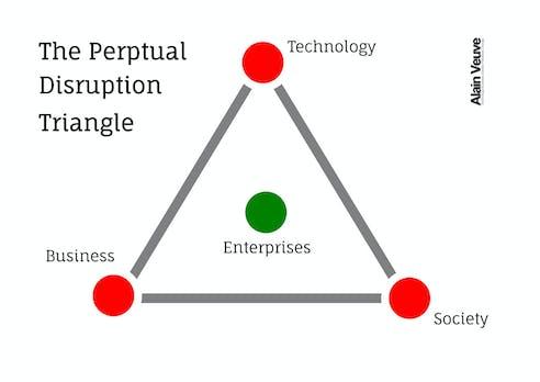 Digitale Transformation oder Perpetual Disruption: Wie die kommenden Jahre unser aller Leben auf den Kopf stellen werden [Kolumne]