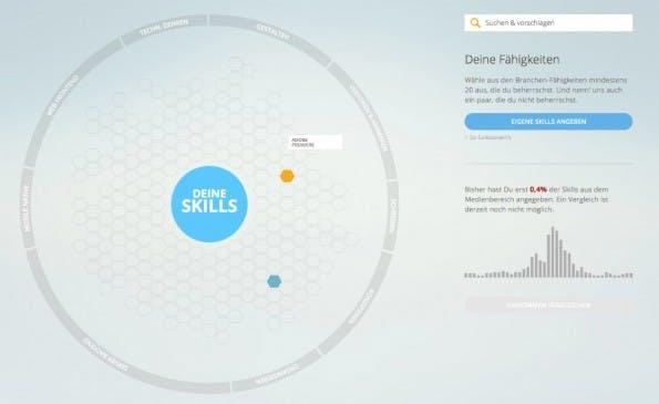 Der Skjlls-Gehaltsvergleich ermittelt aus 3.000 möglichen Kriterien – von der Berufserfahrung bis hin zur Unternehmensgröße. (Screenshot: Skjlls.com)