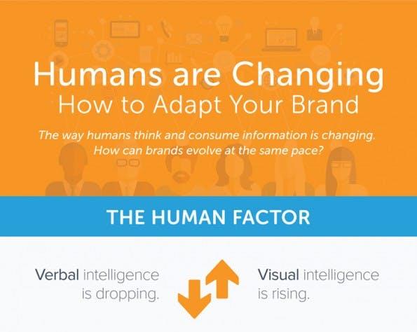 Infografik: Visuelle Inhalte werden immer wichtiger. (Grafik: WebDAM)