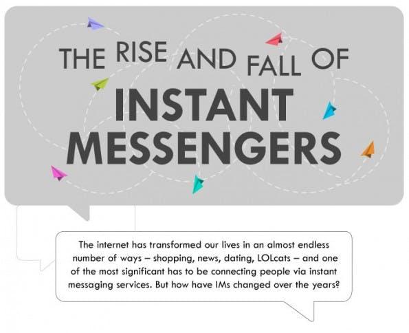 Der Aufstieg und Niedergang der Instant-Messenger: Von ICQ bis WhatsApp. (Infografik: WhoIsHostingThis.com)