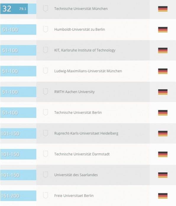 technische universitaeten 1