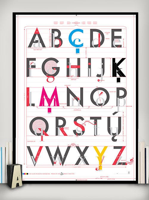"""""""Das Alphabet der Typografie"""" – auch als Poster erhältlich. (Foto: Pop-Chart-Lab)"""