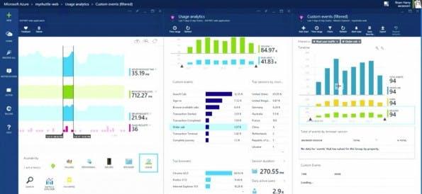 bbbb Visual Studio 2015 bietet leicht zugängliche Analysen für Server- und Client-Projekte. Entwickler erhalten eine visuelle Auswertung bezüglich Performance, Speicherverbrauch und weiteren Bereichen. (Screenshot: Microsoft)