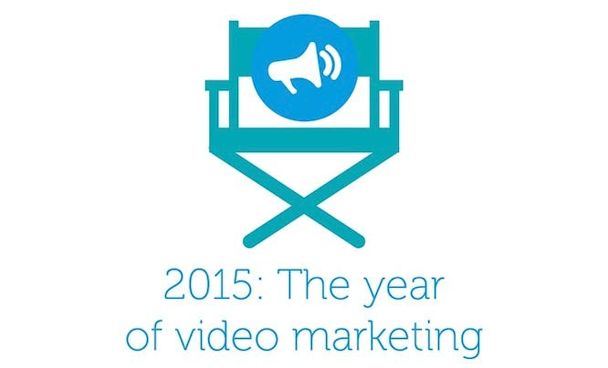 video-marketing 2015