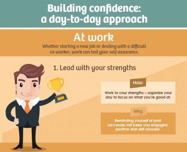 10_tipps_mehr_selbstbewusstsein_karriere_job