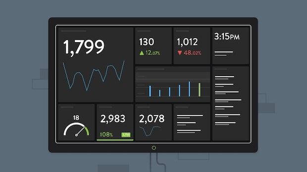 15 geniale KPI-Dashboards für dein Startup