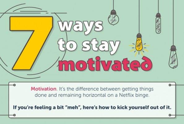Infografik: So motiviert ihr euch selbst. (Grafik: ProEssayWriter.net)