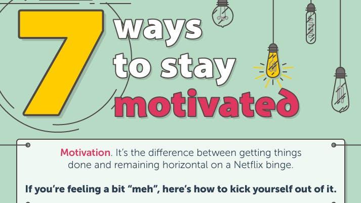 Das Rezept gegen null Bock am Arbeitsplatz: So motiviert ihr euch selbst [Infografik]
