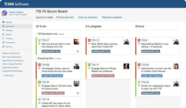So sieht das Agile Board bei Jira Software aus. (Bild: Atlassian)