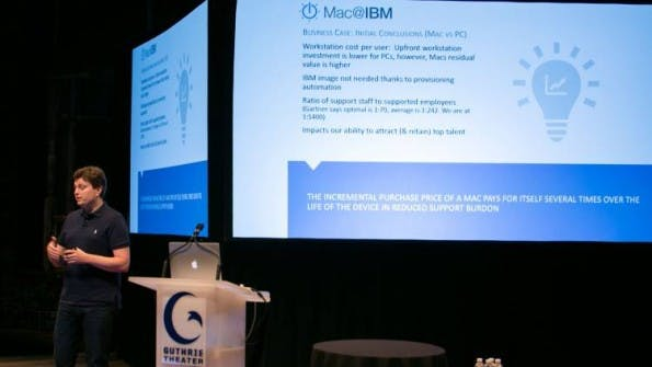 Macs-bei-IBM-jamf-nation-user-conference-2015-mac-at-ibm-30000-in-6-mo-2_750_422_70_1444840045