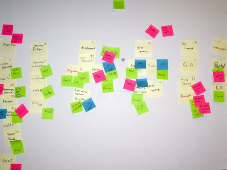 TeamGrid: Projektmanagement-Tool aus Deutschland will sich als Trello-Alternative etablieren