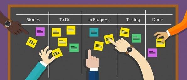 Die agile Organisationsform einer Unternehmung ist ein Grundsatz, der eine zukunftsgerichtete Unternehmenskultur erst möglich macht. (Grafik: Shutterstock
