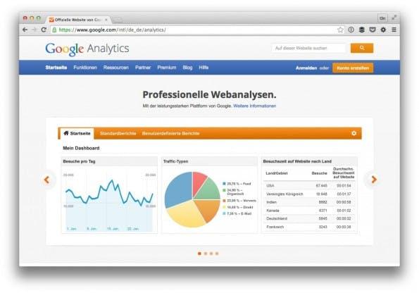 Google Analytics ist das am weitesten verbreitete Webanalyse-Tool. (Screenshot: t3n)