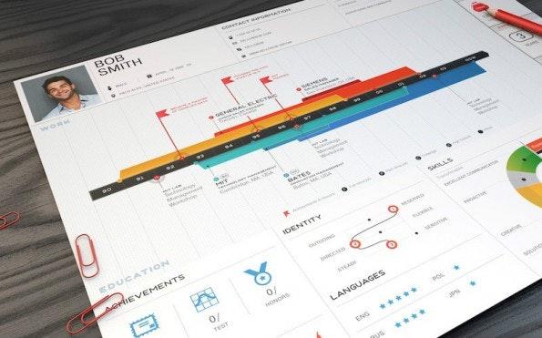 Eine kreative Bewerbung lässt sich zum Beispiel mit einem horizontalen Lebenslauf erzielen. (Foto: Resume.up)