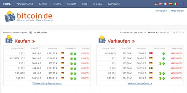 (Screenshot: Bitcoin.de)