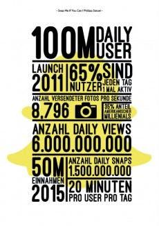 Einblick in die Erfolgsgeschichte und die Marketingmöglichkeiten von Snapchat. (Bild: snapmeifyoucan.net)