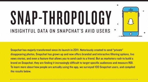Snapchat: So nutzen User die Plattform. (Grafik: NewsCred)