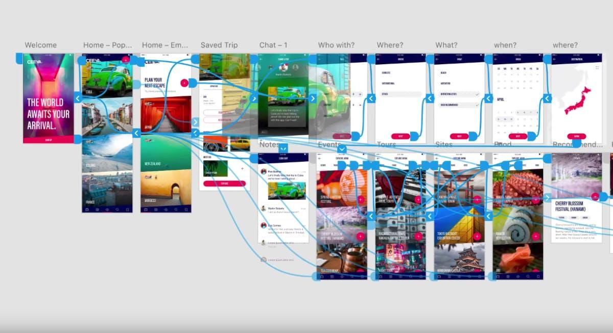 Wireframe bis Prototype: Die besten 9 Tools für dein nächstes Webprojekt im Vergleich