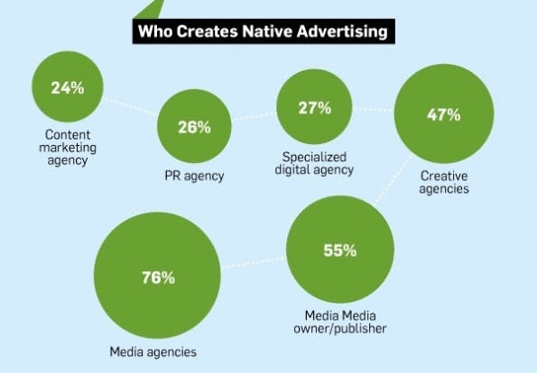 native-advertising-01-2015