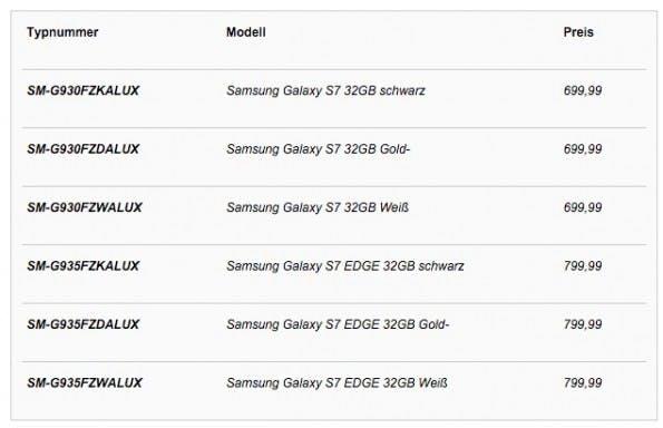 So teuer sollen das Samsung Galaxy S7 und das Galaxy S7 edge in der 32-Gigabyte-Version sein. (Screenshot: Tweakers)