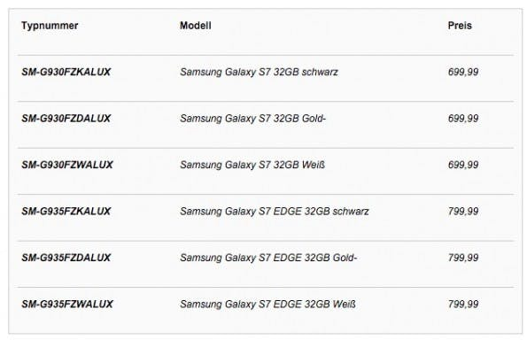 So teuer sollen das Samsung Galaxy S7 und das Galaxy S7 edge in der 32-Gigabyte-Version sein. (Screenshot: Tweakers)