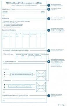 SEO-Audit-Template zum Planen und Nachfassen. (Grafik: aleydasolis.com)
