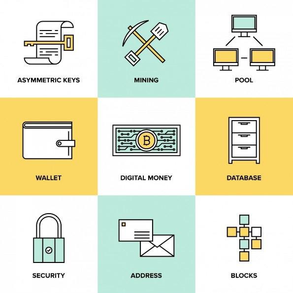 wie funktioniert bitcoin prekyba