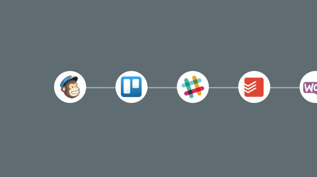 IFTTT-Alternative für Unternehmen: Zapier ermöglicht jetzt noch mächtigere Workflows