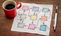 Tool-Check: 6 Flow-Charts für dein nächstes Projekt