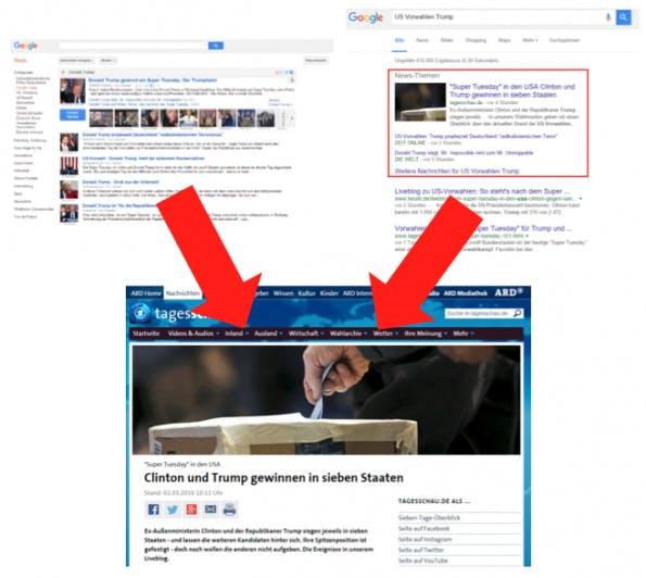 Google News Optimierung