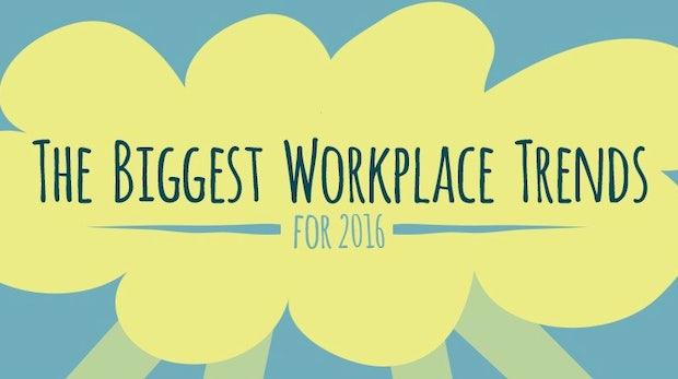 Arbeit und Work-Life-Balance: Die wichtigsten Trends 2016