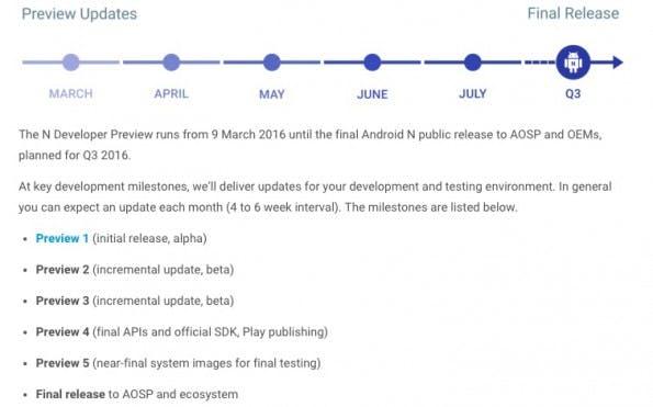 Die finale Android-N-Version kommt im dritten Quartal 2016. (Screenshot: Google)