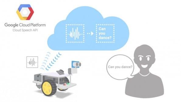 Google: Eine API für Spracherkennung in der Cloud. (Screenshot: Google / YouTube)