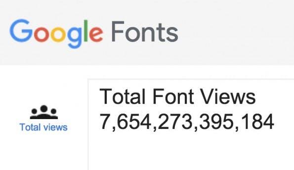 google fonts views beliebte schriftarten