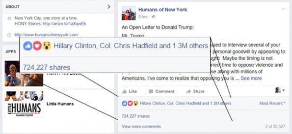 """Das ist der meistgeteilte Facebook-Post aller Zeiten: """"Mr. Trump, I try my hardest not to be political"""" (Grafik: globalflare.com)"""