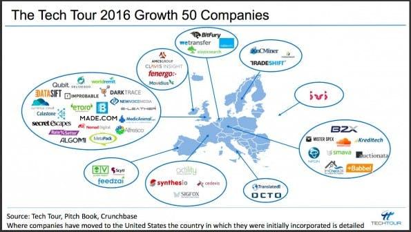50 wirklich Wachstumsstarke Startups aus Europa. (Grafik: Tech Tour)