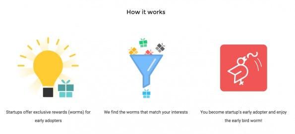 Worm will Startups dabei helfen, Nutzer für ihr Produkt zu finden. (Screenshot: getworm.com)