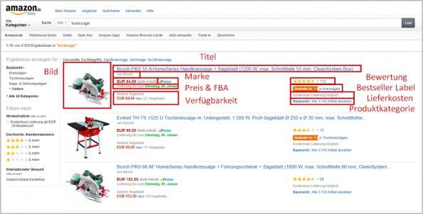 (Screenshot: Amazon Montage: Marketplace Analytics)