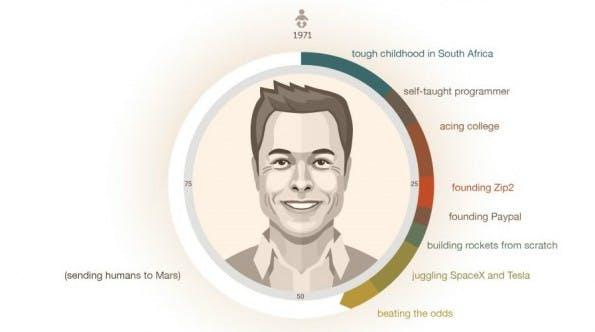Elon_Musk_Infografik_VS