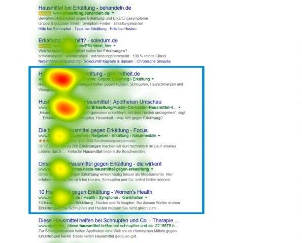 Eye-Tracking-Heatmap: AdWords-Werbung wird von Usern bewusst ausgeblendet. (Bild: Usability.de