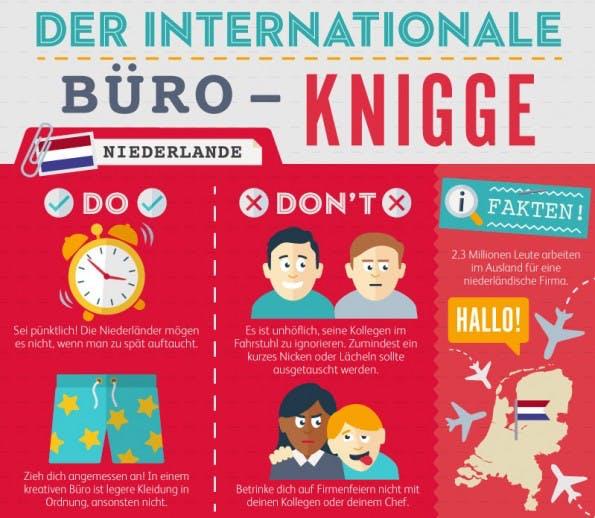 Büro-Knigge für das Ausland: Das solltest du beachten, wenn du in den Niederlanden, USA, Frankreich oder China arbeitest. (Infografik: Viking)